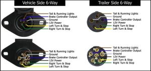 Wiring Diagram for the Adapter 6Pole to 7Pole Trailer