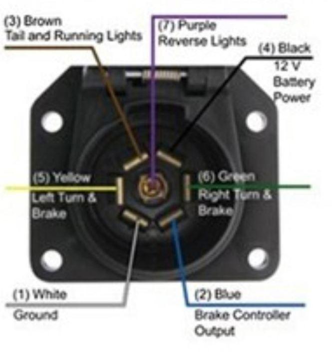 voyager xp ke controller wiring diagram voyager wiring diagrams description tekonsha voyager ke controller wiring diagram wiring get image about wiring diagram