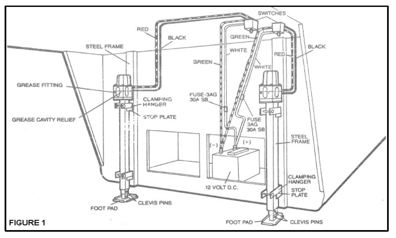 Wiring Diagram for 5th Wheel Trailer Landing Gear with Red