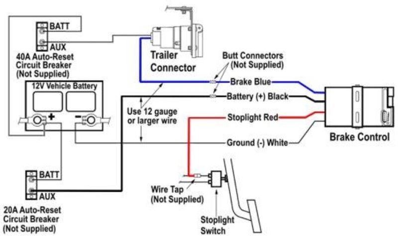 Remarkable Trailer Electric Brake Controller Wiring Diagram