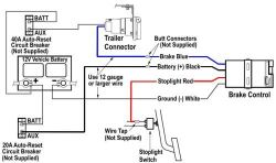 What are the Standard Brake Controller Wire Color Codes | etrailer