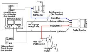 What are the Standard Brake Controller Wire Color Codes