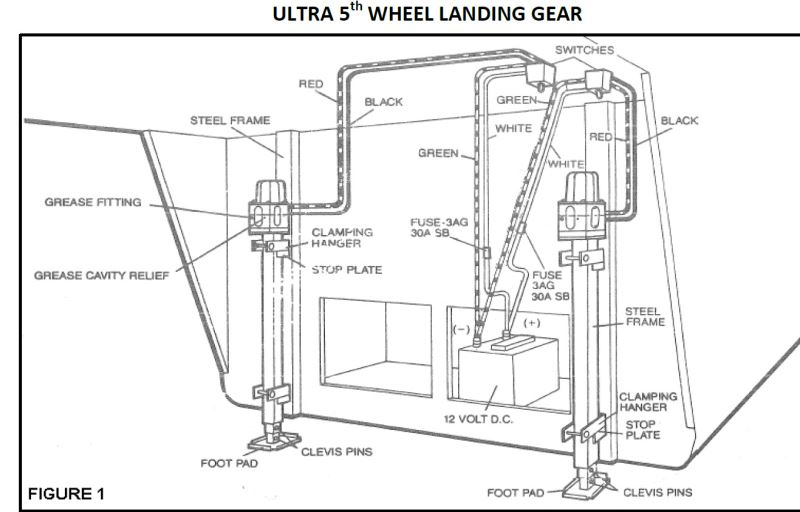 Wiring Diagram for the Ultra Fab Landing Gear part # UF17