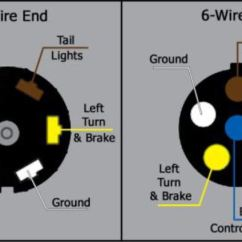 Ford 7 Pin Trailer Plug Wiring Diagram 1992 Toyota Pickup Ignition What Are The Wire Functions On Blue Ox 7-way To 6-way Coiled Umbilical Cable | Etrailer.com