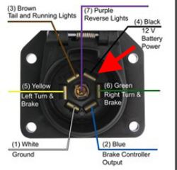 4 Wire Brake Controller Diagram Parts Needed To Have 12v Trailer Battery Charging Circuit