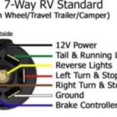 7 Wire Thermostat Wiring Diagram 2008 Ford Fusion Engine Camper Great Installation Of Way Configuration For Slide In Truck Etrailer Com Rh Blade Trailer