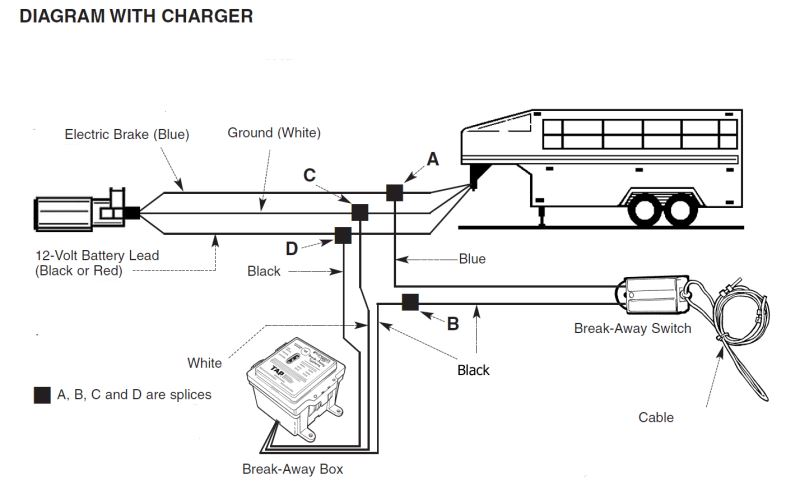 [DIAGRAM] Installation Of A Hopkins Trailer Breakaway Kit