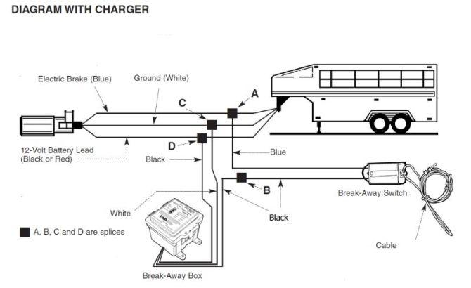 🏆 diagram in pictures database trailer breakaway switch