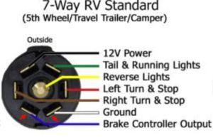 Troubleshooting DrawTite Activator Brake Controller 5100