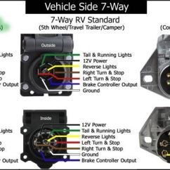 Trailer Hitch Wiring Diagram 4 Pin 2002 Ford Windstar Recommended Brake Controller And For 2000 Safari Trek With Tow Dolly | Etrailer.com
