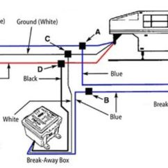 Wiring Diagram For 4 Way Flat Trailer Connector Microstructures W Fe Fe3c Phase Troubleshooting Issue Of Breakaway System | Etrailer.com