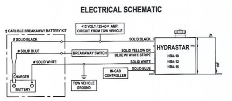 prodigy 2 brake controller wiring diagram john deere diagrams parts needed to convert terry travel trailer from electric drum eoh disc brakes | etrailer.com