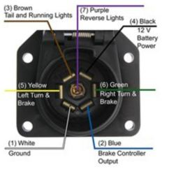 Wiring Diagram 7 Pin Trailer Light Plug Strat Import Switch Brake Wire For Prodigy P2 Controller Installation On 2015 Toyota Highlander ...