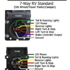 Tekonsha Prodigy P3 Brake Controller Wiring Diagram Trailer 5 Wire Electric Over Hydraulic Brakes Not Working With A 2016 Ram 5500 | Etrailer.com