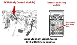 Where is Stoplight Circuit for Installing Brake Controller in a 2016 Chevy Equinox | etrailer