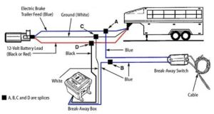 Wiring Diagram for Junction Box andor Breakaway Kit on a