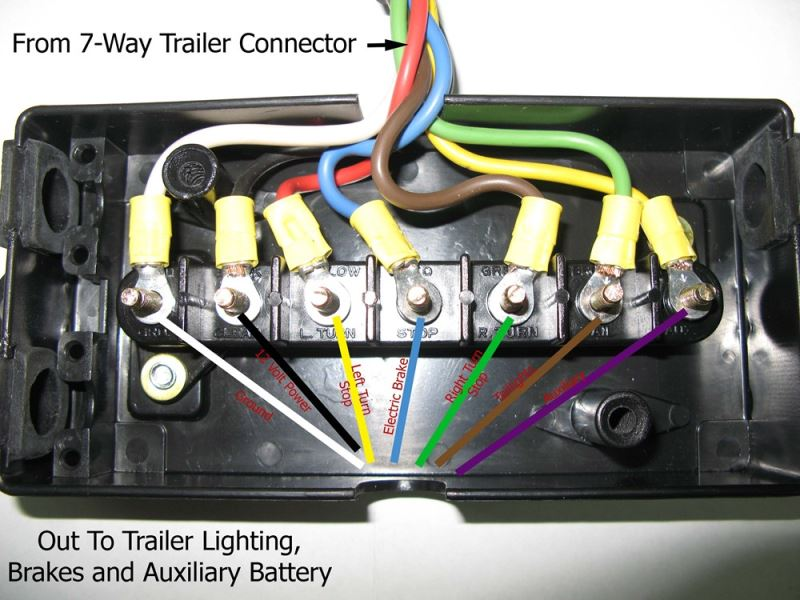 Plug Wiring On Trailer Wiring Diagram Light Plug Brakes Hitch 7 Pin