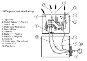 Wiring Diagram for the Bulldog Winch 187 hp Standard Series SelfRecovery Winch # BDW10004