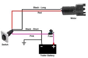 Wiring Guide for Installing 5th Wheel Landing Gear Motor Switch | etrailer
