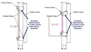 Remended Replacement Landing Gear For Keystone Cougar 285 5th Wheel Trailer | etrailer