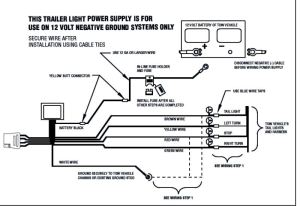 Remended Brake Controller Wiring For 2006 Toyota Tundra