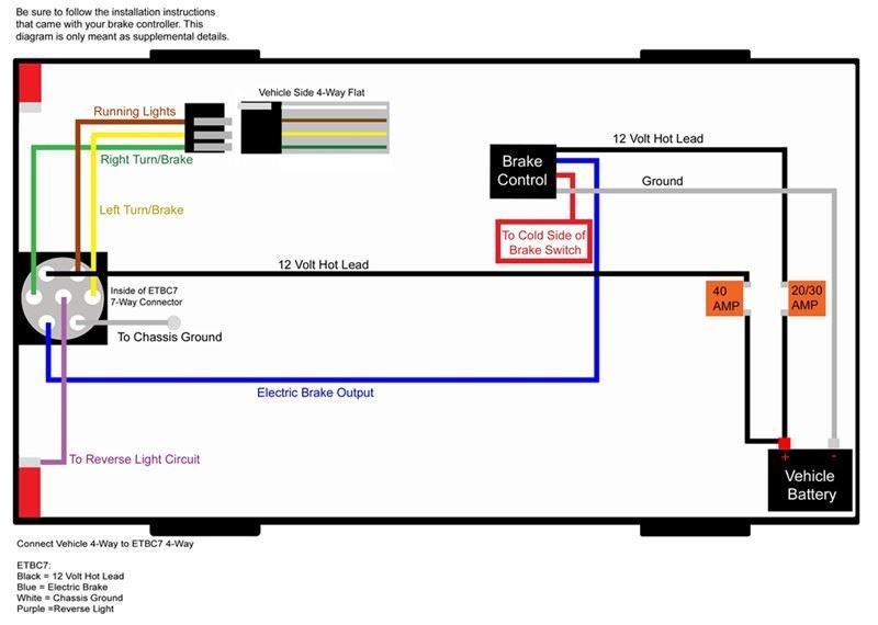 electric brakes wiring diagram. wiring. electrical wiring diagrams, Wiring diagram