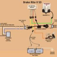 Tekonsha Prodigy P3 Brake Controller Wiring Diagram 95 S10 Light Switch Troubleshooting Titan Brakerite Sd Electric-hydraulic Actuator Kit | Etrailer.com