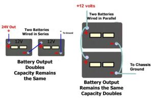 How to Connect two 12 Volt Batteries and Still have 12