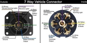 7Way, Vehicle End, Trailer Connector Wiring Diagram