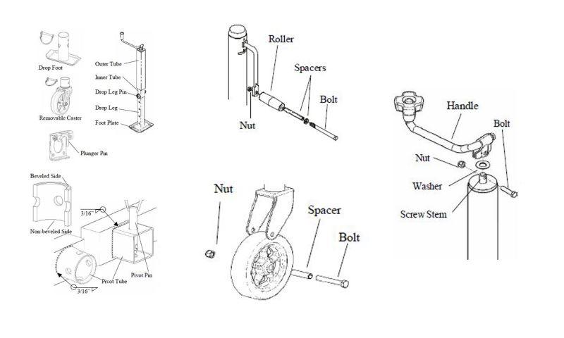 Wiring Diagram: 33 Bulldog Trailer Jack Parts Diagram