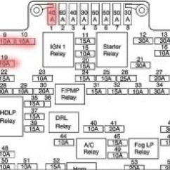 7 Blade Rv Trailer Plug Wiring Diagram Light Fuse Location For On 2009 Chevrolet ...