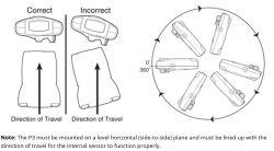 Correct Mounting Position for Tekonsha Prodigy P3 Brake