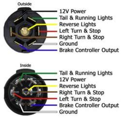 seven way plug wiring diagram 1994 ford f250 wire and function in a 7-way connector to allow brakes release when backing up boat trailer ...