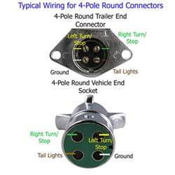 flat 4 pin trailer wiring diagram caravan electrical sockets for blue ox 4-wire cord with round plugs | etrailer.com
