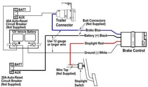 How To Wire a Brake Controller with no Tow Package in a 05 Dodge Dakota | etrailer