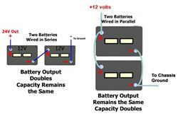 hopkins wiring diagram how to set a formal table setting wire two batteries in parallel on an rv trailer | etrailer.com