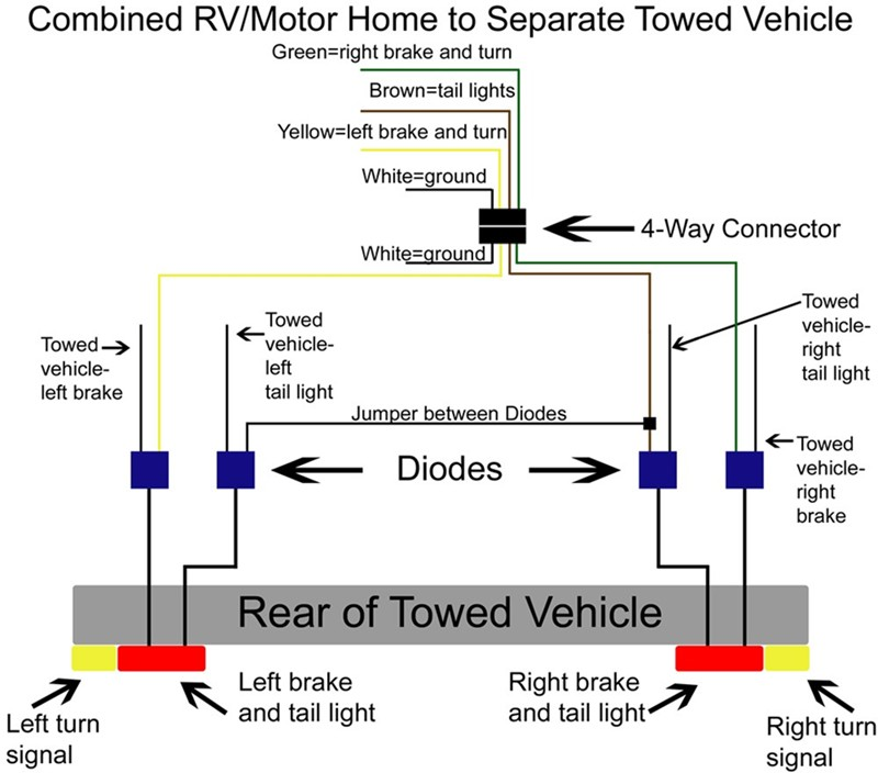 110 Switch To Schematic Wiring Diagram How To Wire A Mini Truck To Be Flat Towed By A 1990