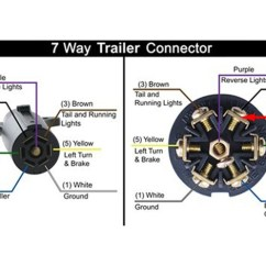 12 Volt Wiring Diagram For Trailer 220 Outlet How To Wire The Bulldog Powered-drive Jack # Bd500185 On A With No Battery ...