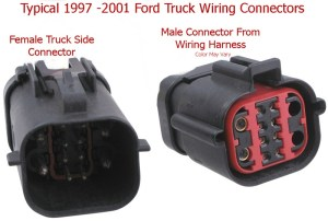 Installing a 7Way Trailer Connector on a 2004 Ford F250 Super Duty | etrailer