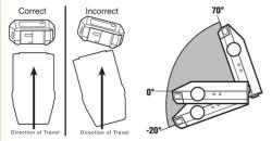 Tekonsha Voyager Xp Wiring Diagram Tekonsha Brake