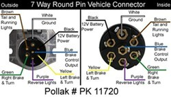 How to Wire the Pollak 7Pole, Round Pin Trailer Wiring