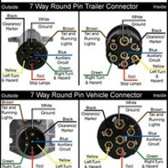 Bargman 7 Pin Wiring Diagrams Voltas Package Unit Diagram Tractor Great Installation Of For A 1997 Peterbilt Semi With Round Rh Etrailer Com Flat