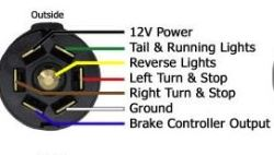 trailer light wiring diagram 5 wire bernina sewing machine parts recommended for 7 way with only wires etrailer com click to enlarge