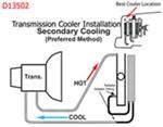 Derale Insta-Dapt Radiator Adapter Derale Accessories and