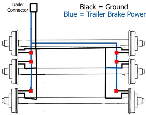 Truck Trailer Wiring Diagram On Truck Images Free Download Images