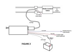 Recommended Air Brake Controller Compatible With Electric