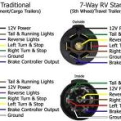 Hopkins 48510 Wiring Diagram 2008 Ford Econoline Radio Installation Of Color Functions On Endurance Trailer Click To Enlarge
