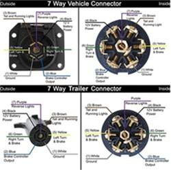 hopkins 6 way wiring diagram brain unlabeled is the oem trailer pattern same for dodge ford and gm vehicles | etrailer.com