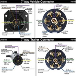 Wiring Diagram For 7 Pole RV Trailer Connectors For A 1995 Ford