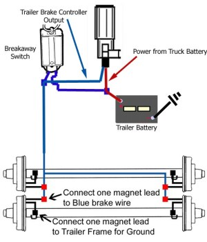 Breakaway Switch Diagram for Installation on a Dump Trailer with Trailer Mounted 12 volt Battery